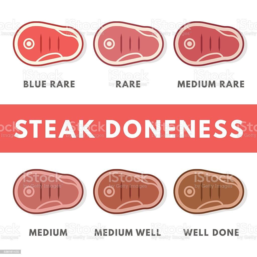 Degree of steak readiness icons set vector art illustration
