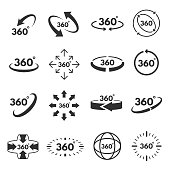 360 degree views. All angle vision, horizons, perspective or panoramic object image icon. Vector flat style cartoon illustration isolated on white background