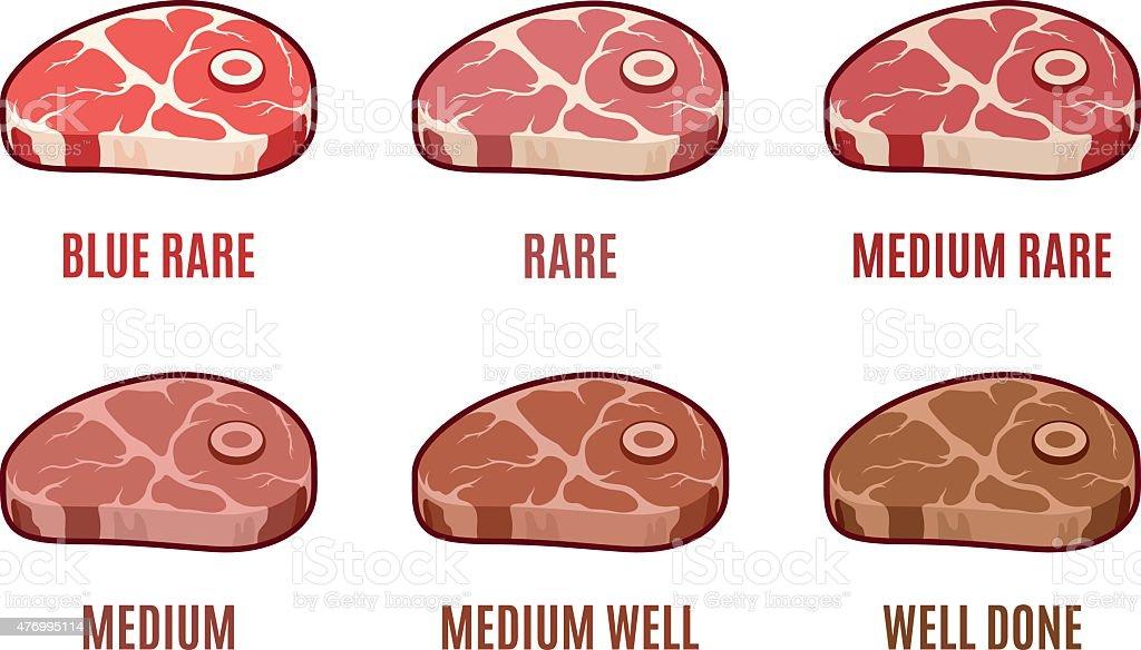 Degrees of Steak Doneness. Steak Icons Set vector art illustration