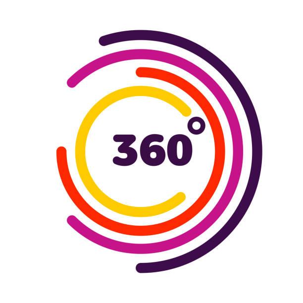 ilustraciones, imágenes clip art, dibujos animados e iconos de stock de 360 grados vista elemento gráfico vector relacionado que puede utilizarse como un emblema o ícono para su diseño. estilo moderno con líneas de colores del círculo - 360