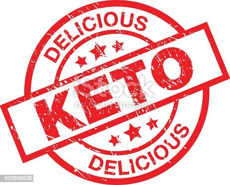 Delicious Keto