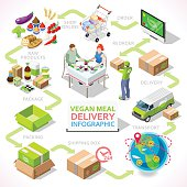 Delivery 03 Infographic Isometric