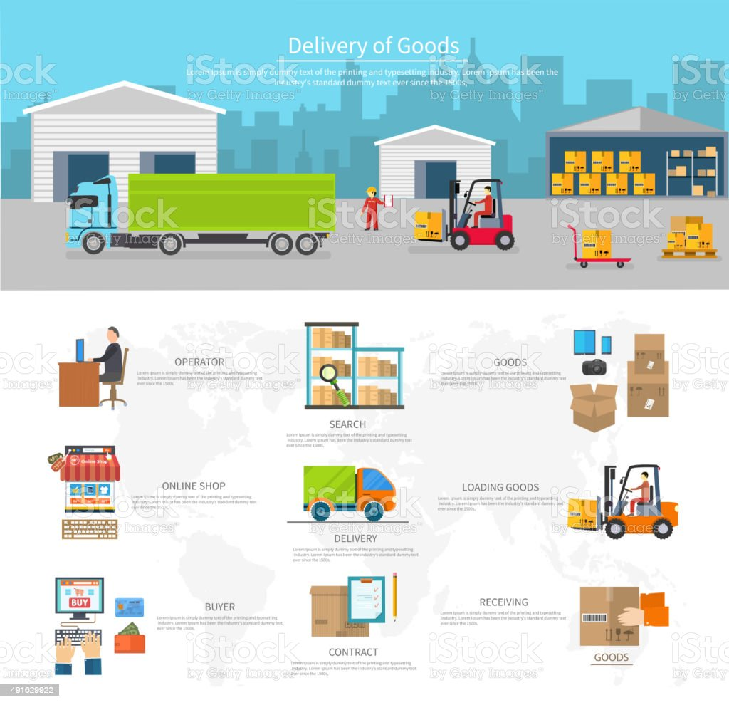 Delivery of Goods Logistics and Transportation vector art illustration