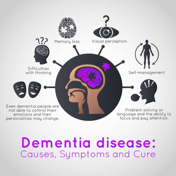 Dementia infographic icon design, medical vector illustration vector art illustration