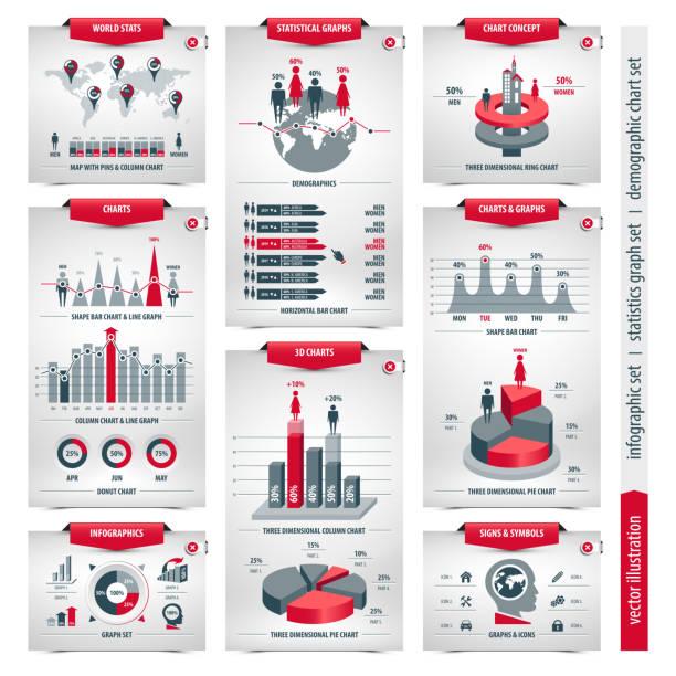 ilustraciones, imágenes clip art, dibujos animados e iconos de stock de gráficos demográficos y gráficos - infografías demográficas