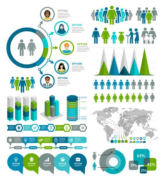 ilustraciones, imágenes clip art, dibujos animados e iconos de stock de elementos infográficos demográficos - infografías demográficas