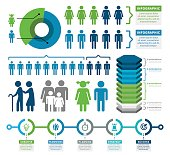 Vector illustration of the demographic infographic elements.
