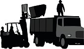 A vector silhouette illustration of a forklift loading garbage into the back of a dump truck.