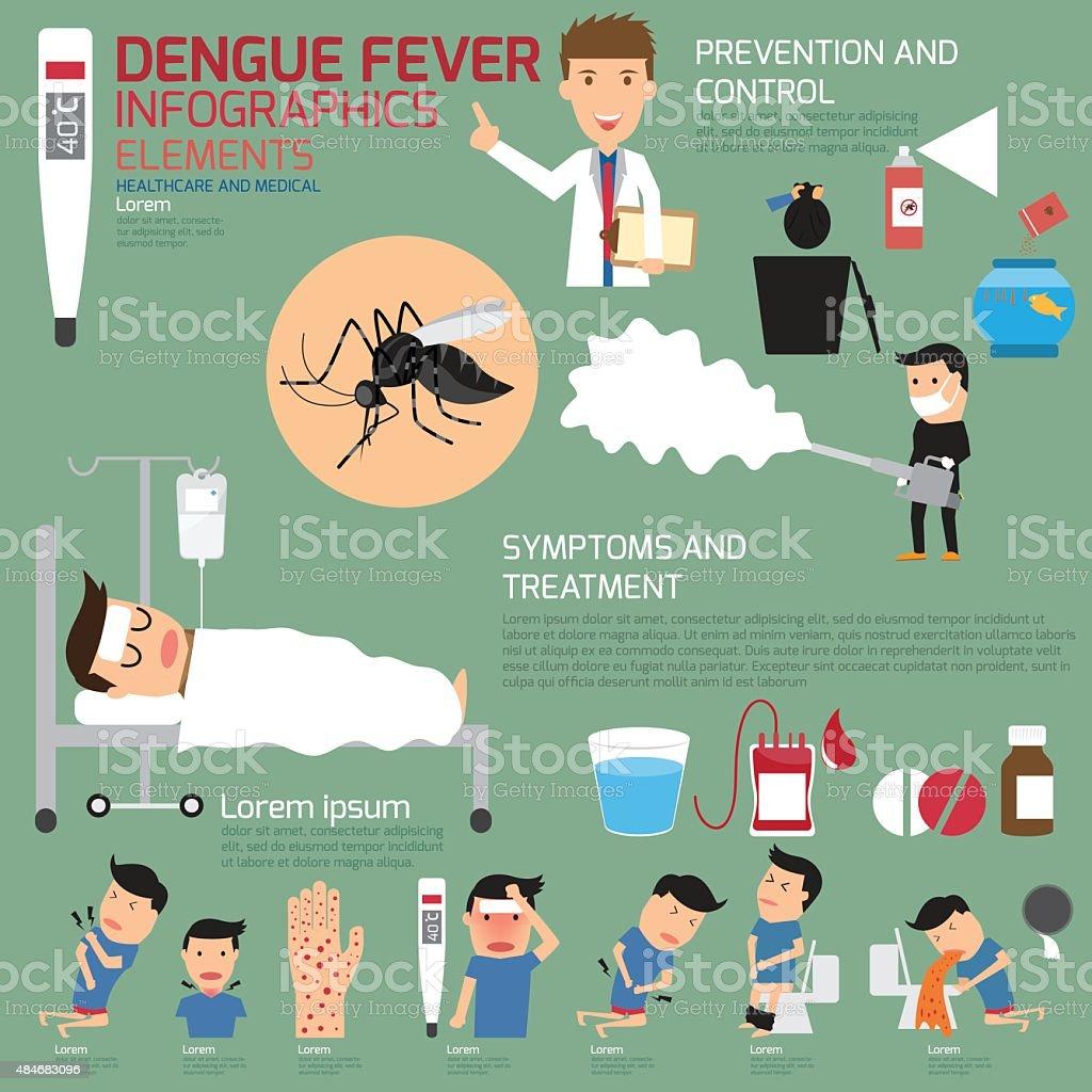 Dengue fever infographics. vector illustration. vector art illustration