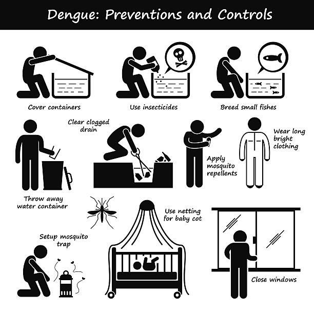 dengue-fieber prävention und kontrollen aedes-mücke zucht pictogram - mückenfalle stock-grafiken, -clipart, -cartoons und -symbole