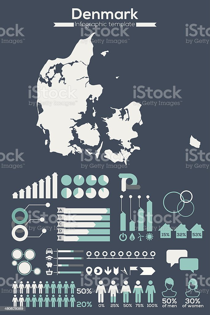Denmark map infographic vector art illustration