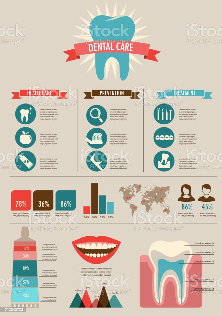 Dental and teeth care infographics - treatment, prevention vector art illustration