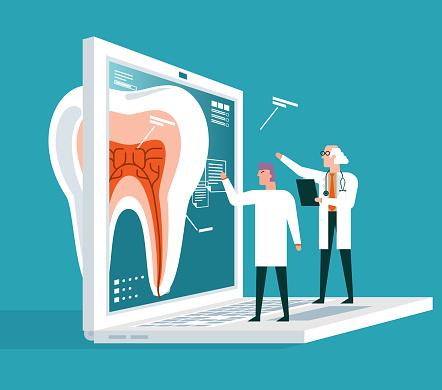 Dental Care - Analyzing