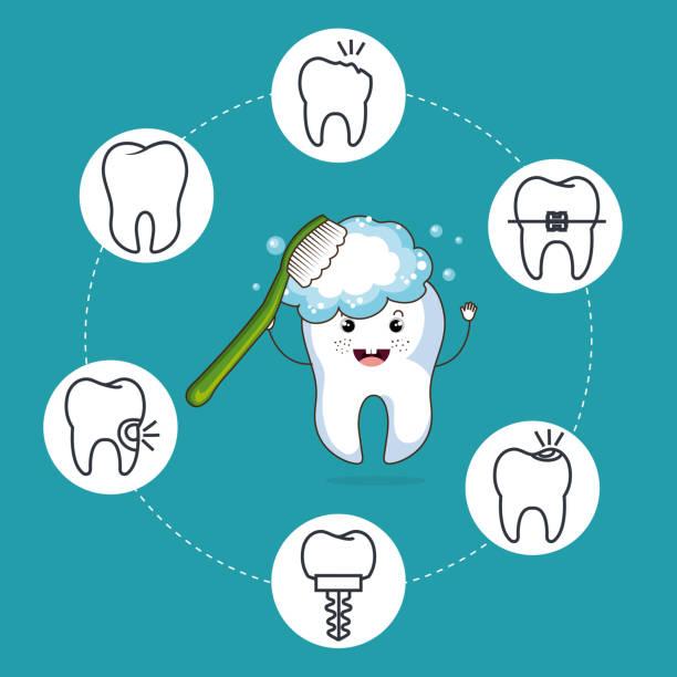 Vectores de Anatomía De Dibujos Animados Lindo Implante Dental y ...