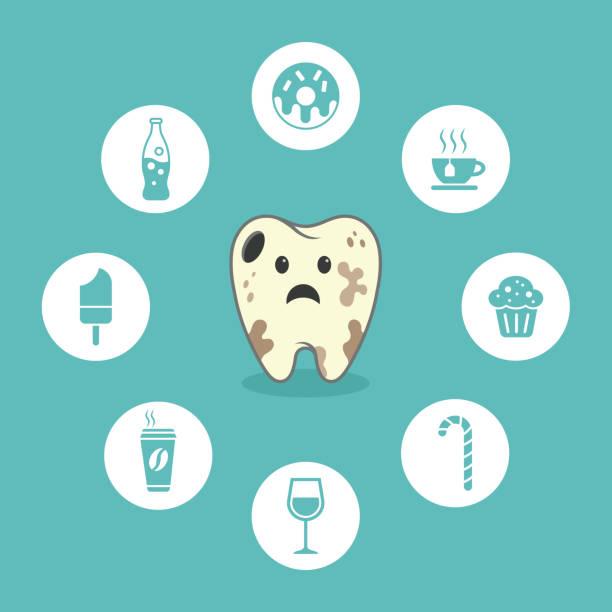 bildbanksillustrationer, clip art samt tecknat material och ikoner med dental tecknade vektor - röta - ikoner - tandsten