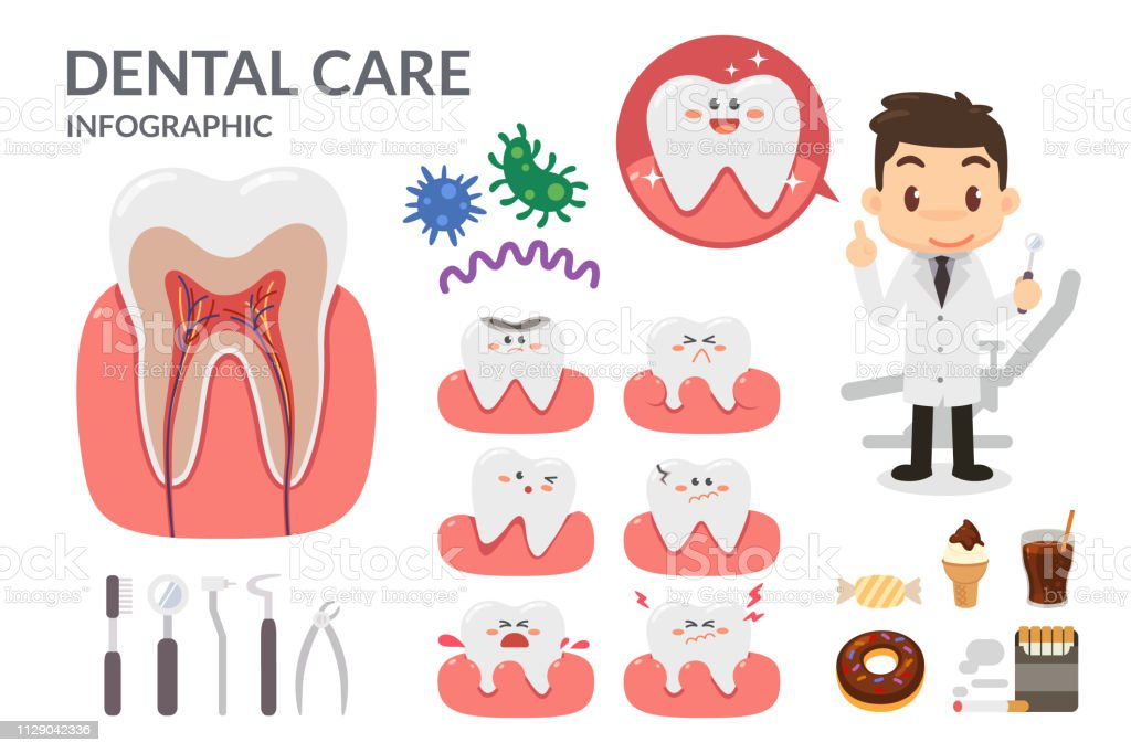 Dental health care. Health elements infographic with cartoon characters. royalty-free dental health care health elements infographic with cartoon characters stock illustration - download image now