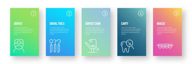 bildbanksillustrationer, clip art samt tecknat material och ikoner med dental infographic design mall med ikoner och 5 alternativ eller steg för process diagram, presentationer, workflow layout, banner, flödes schema, infographic. - tandblekning