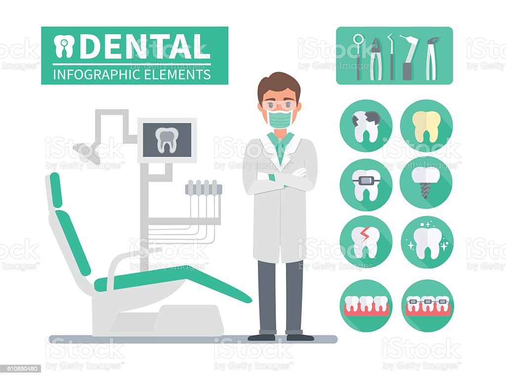 dental infographic vector art illustration