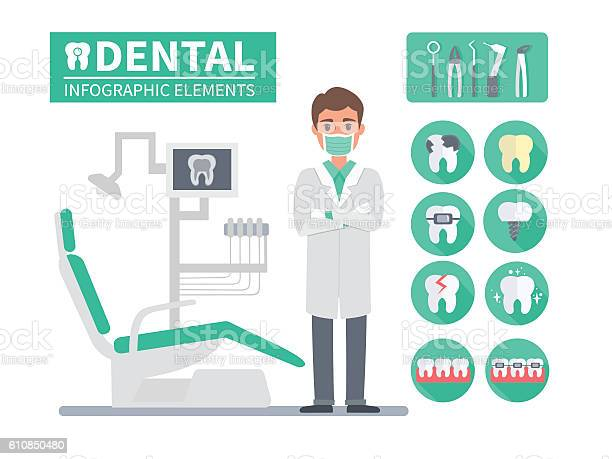 Dental Infographic-vektorgrafik och fler bilder på Arbetsverktyg