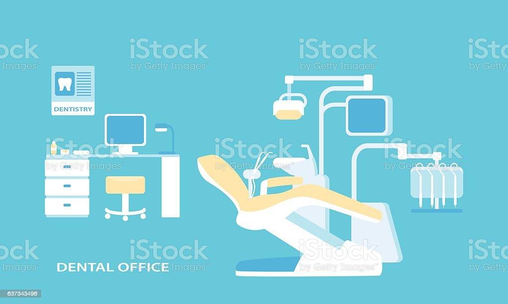 Dental office advanced . Flat design vector art illustration