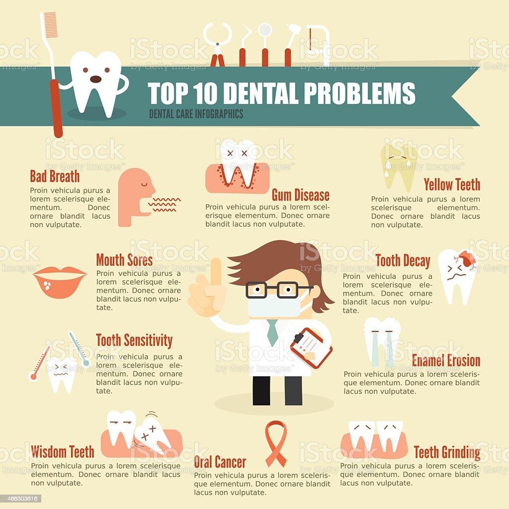 Dental problem health care infographic vector art illustration
