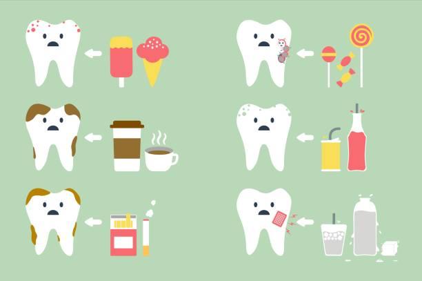 bildbanksillustrationer, clip art samt tecknat material och ikoner med tand problem - tandsten