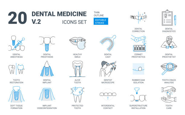 dental prosthesis icon set in flat outline style - naśladownictwo stock illustrations
