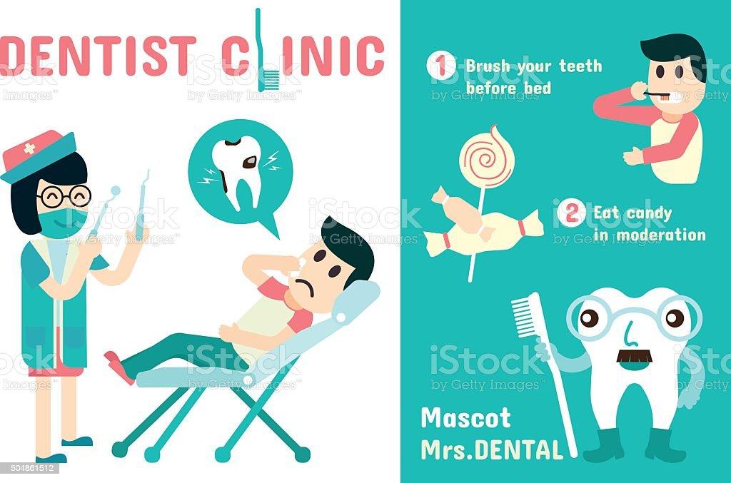 dentist clinic infographic vector art illustration
