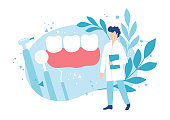 istock Dentistry and healthy teeth. Examination by a dentist. Hygiene and oral care. 1209230414