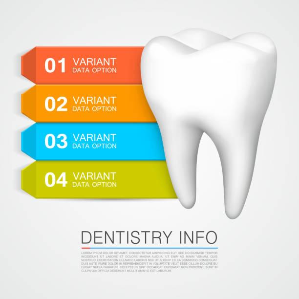 牙科資訊醫療藝術創意。 - bar 幅插畫檔、美工圖案、卡通及圖標