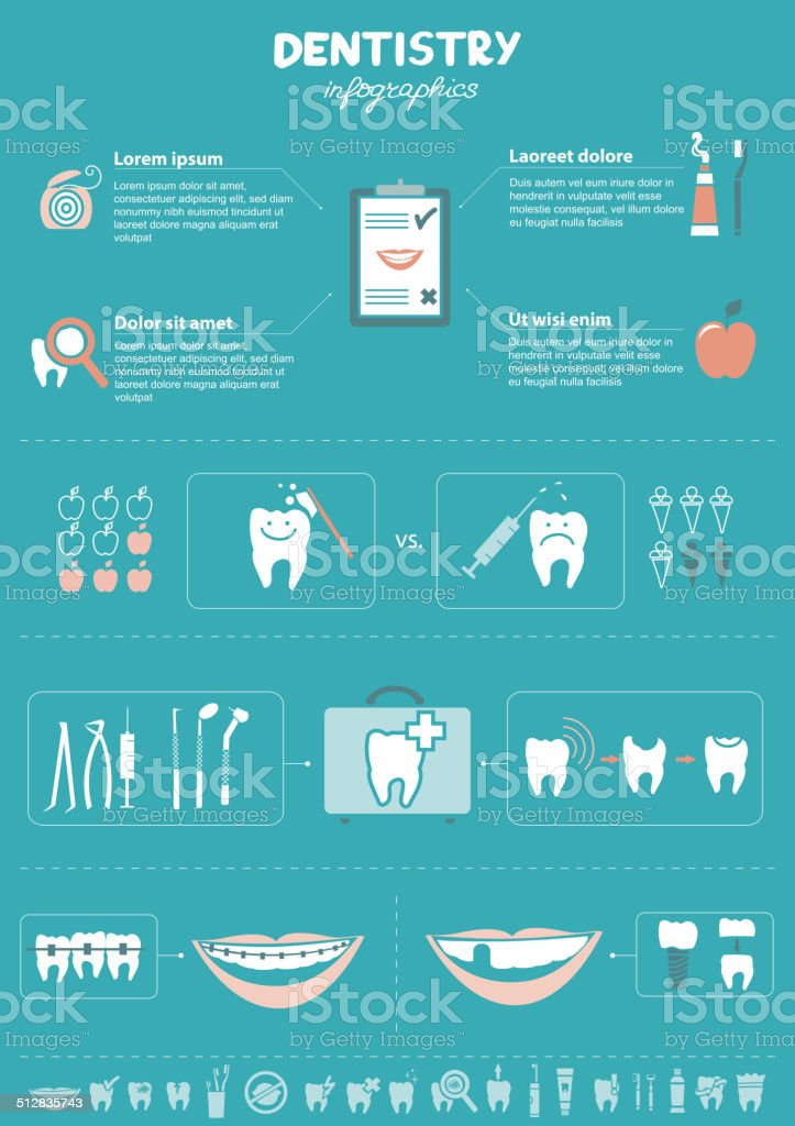 Dentistry infographics vector art illustration