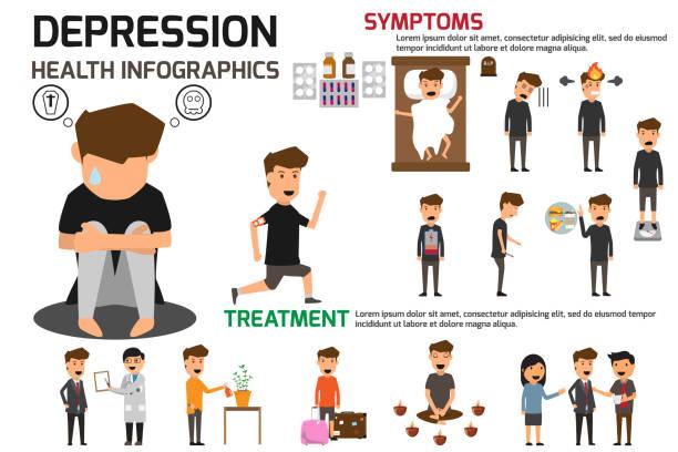stockillustraties, clipart, cartoons en iconen met depressie symptomen infographic concept. major depressive disorder vectorillustratie. - zelfmoord