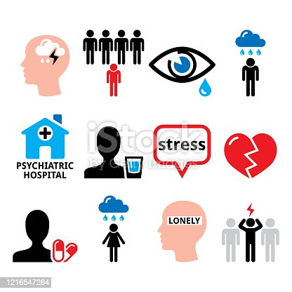 Vector color icons set - mental health concept isolated on white