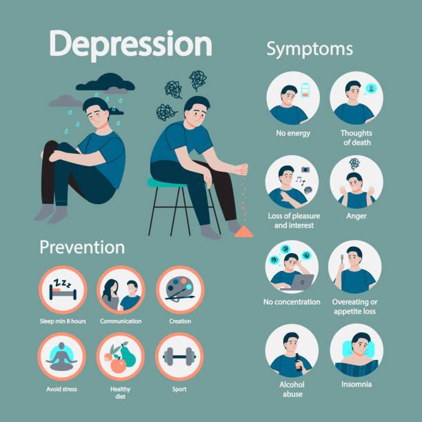stockillustraties, clipart, cartoons en iconen met depressie symptoom en preventie. infographic voor mensen met psychische problemen. - zelfmoord