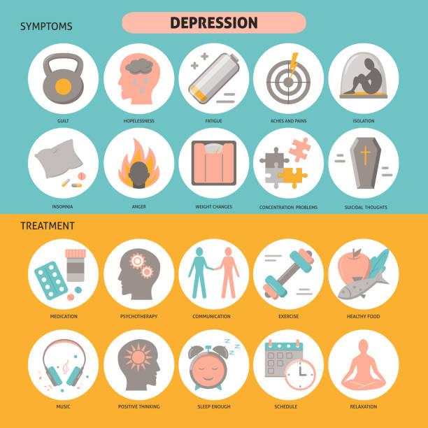 stockillustraties, clipart, cartoons en iconen met depressie symptomen en behandeling pictogrammen instellen in vlakke stijl - zelfmoord