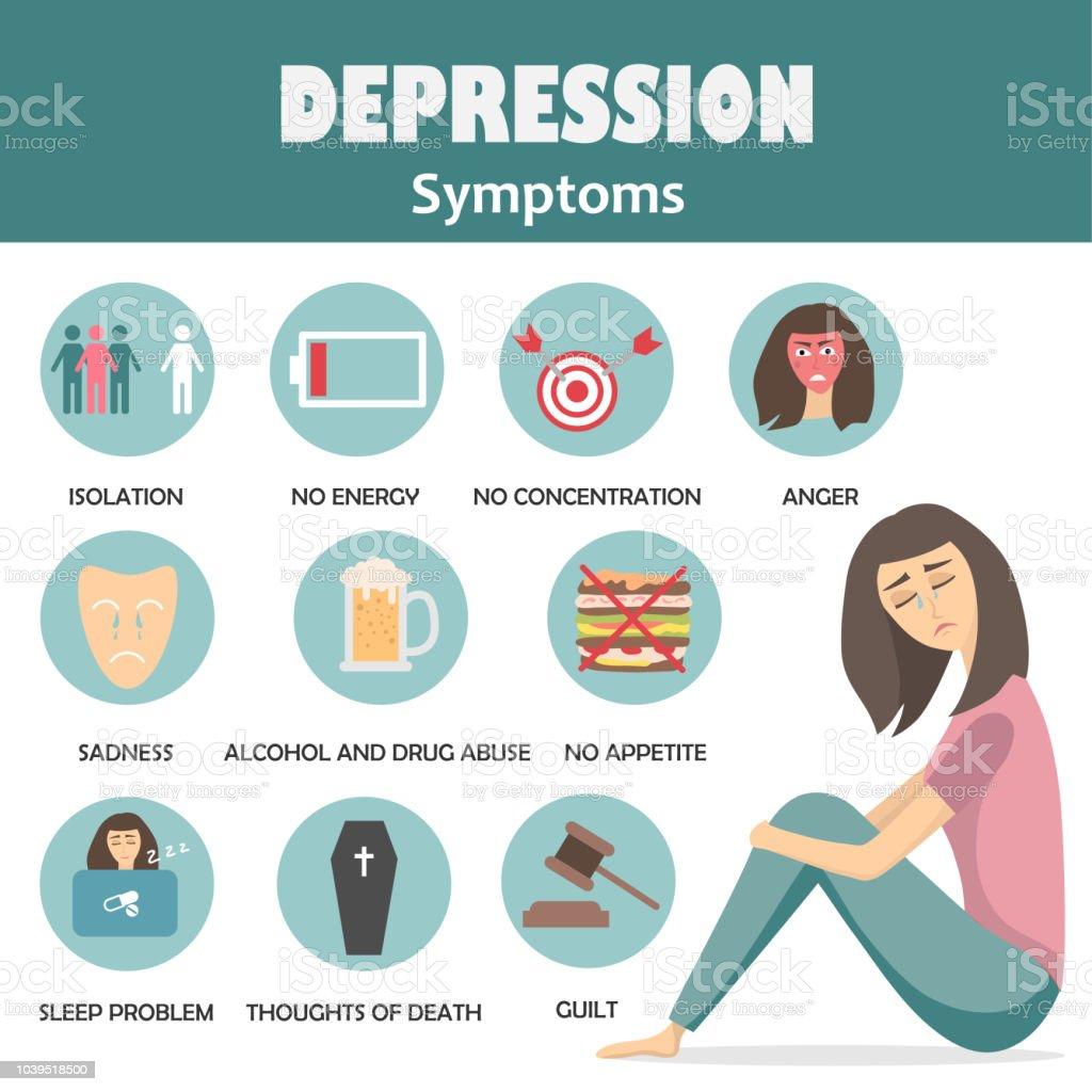 depression symptoms infographic concept stock vector art more