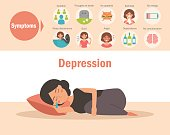 Depression - symptoms. Vector