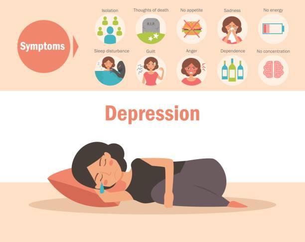 stockillustraties, clipart, cartoons en iconen met depressie - symptomen. vector - zelfmoord