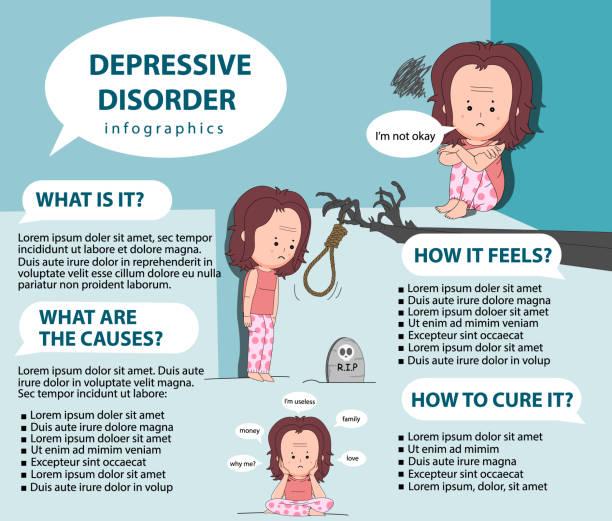 stockillustraties, clipart, cartoons en iconen met depressieve stoornis infographics - zelfmoord