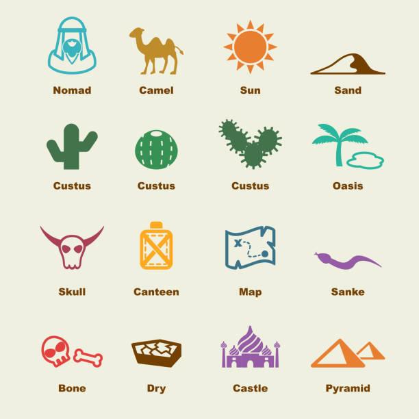 ilustraciones, imágenes clip art, dibujos animados e iconos de stock de elementos del desierto - mapa de oriente medio