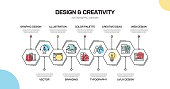 Design and Creativity Related Line Infographic Design