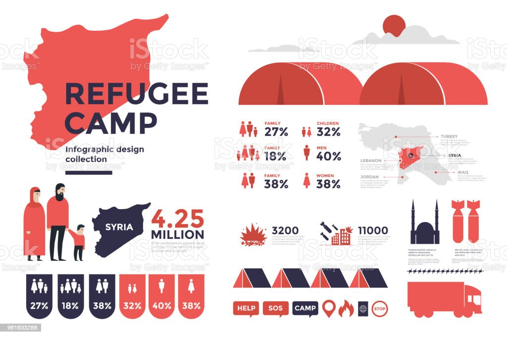 Design elements of infographics on topic of refugees from Middle East. Image of the Arab family, camp, map of Syria and border areas. vector art illustration