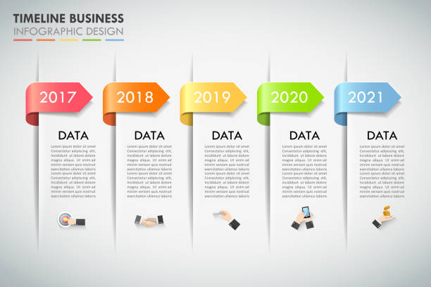 design infographic template 5 options. business concept can be used for workflow layout, diagram, number options, timeline, steps, demo infographic - timeline infographics stock illustrations, clip art, cartoons, & icons