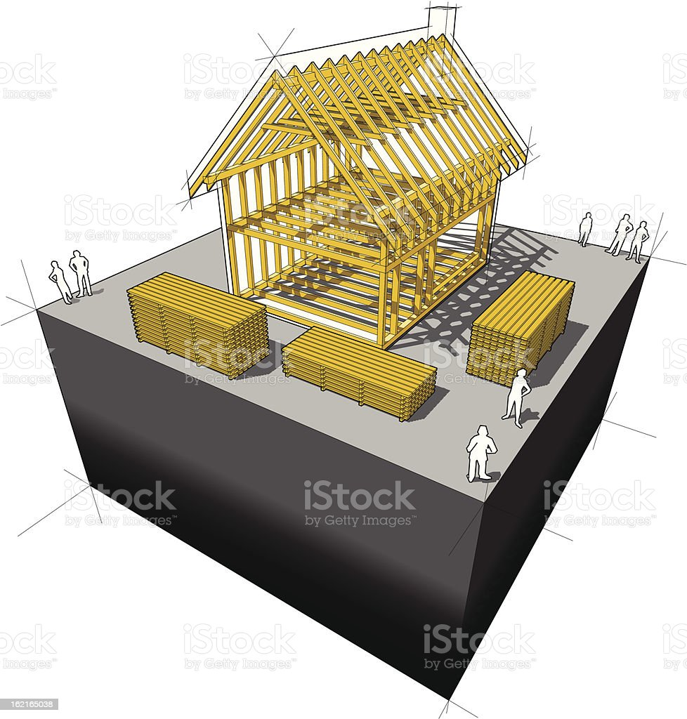 Detached house framework diagram royalty-free detached house framework diagram stock vector art & more images of architectural model