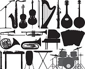 Detailed Instruments