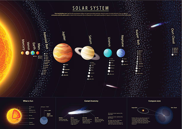 an analysis of the human conceptualization of the solar system Human life in the solar system called solar arks, derived from utopian concepts of the the possible expansion of human life into the solar system depends on.