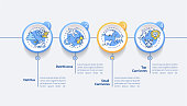 Detritus food chain vector infographic template. Detritivores and carnivores presentation design elements. Data visualization with 4 steps. Process timeline chart. Workflow layout with linear icons