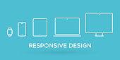 "Device Icons: smartwatch, smartphone, tablet, laptop and desktop computer. Turquoise background. Text: ""Responsive design"".Vector illustration, flat design"