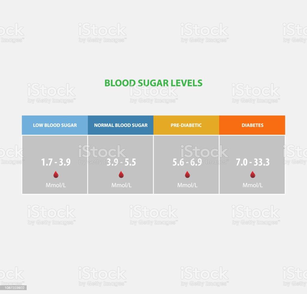 niveles de glucosa pre diabetes diabetes ucrania