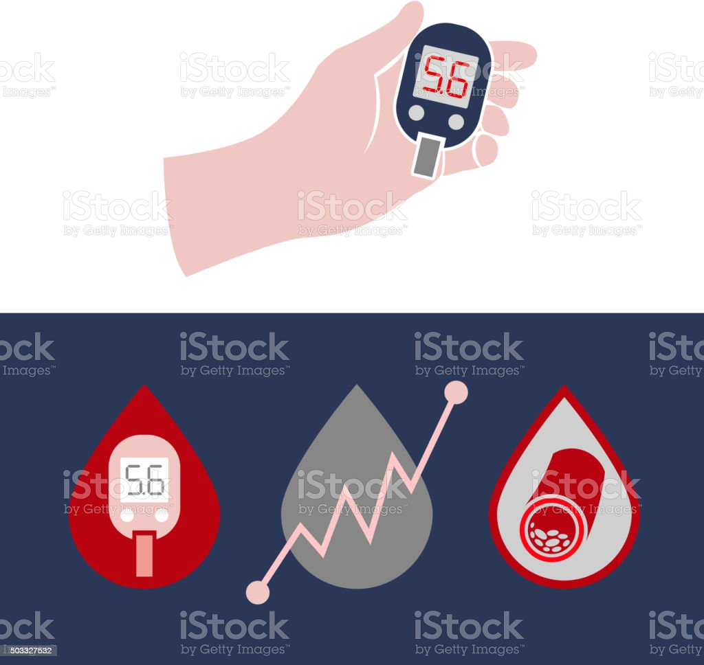 Diabetes Glucometer Icons 04 A vector art illustration